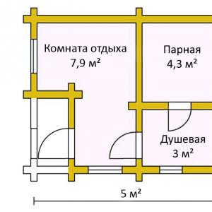 Баня 2х3 м. планировка